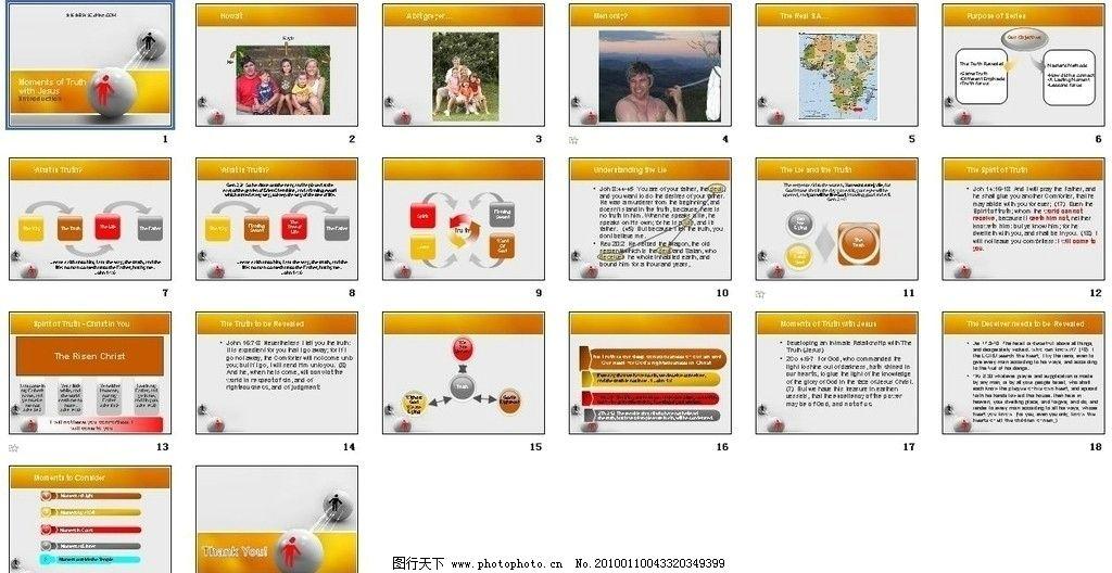 ppt行业模版 ppt模板 通信 商务 演示 其他 多媒体设计 源文件 ppt