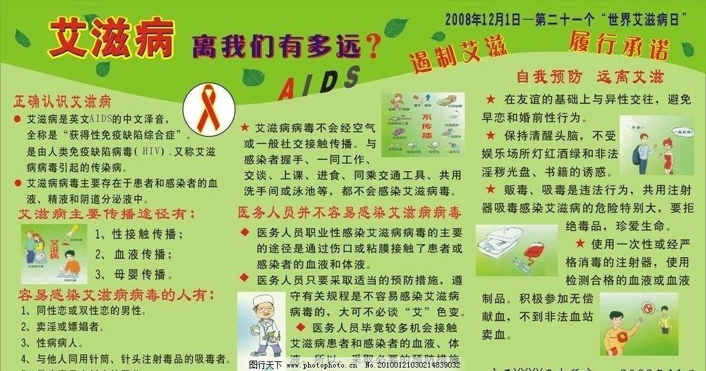 预防艾滋病宣传板报矢量图 展板模板 广告设计