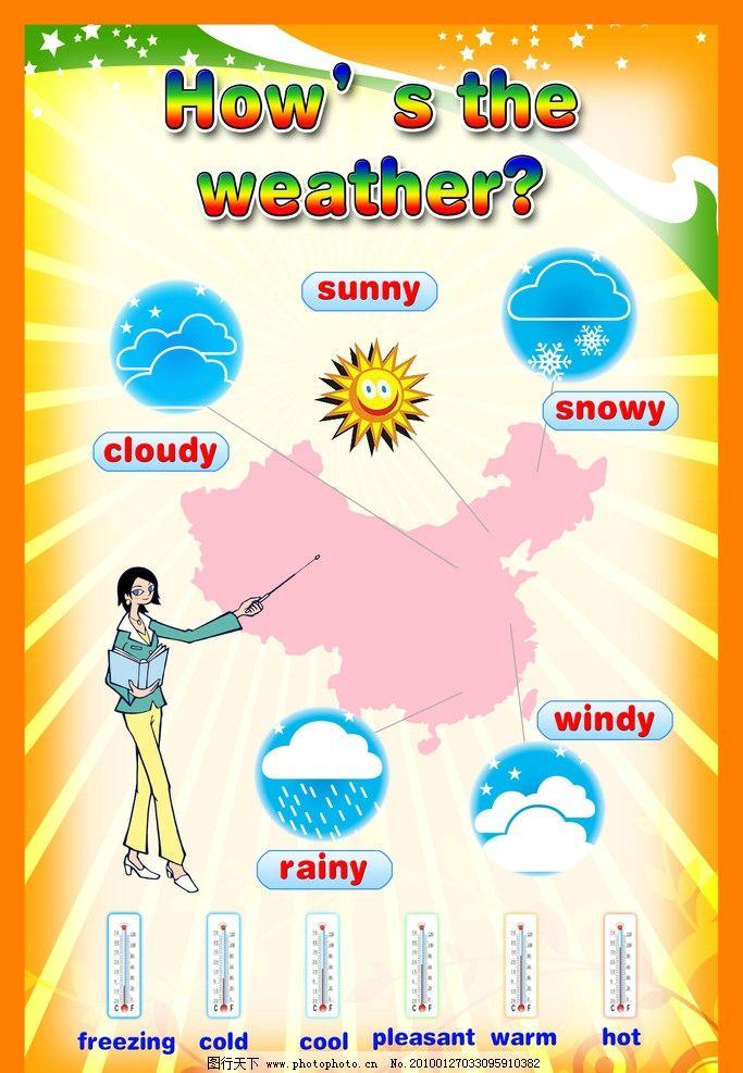 天气 英语教学海报 psd分层素材 源文件 120dpi psd