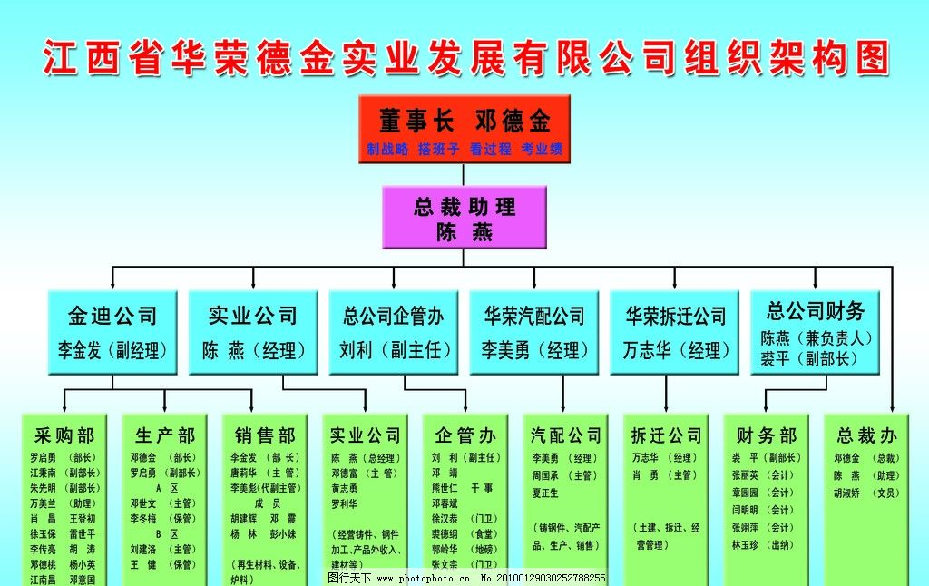 流程图 流程 展板 背景 公司 展板模板 广告设计模板 源文件 72dpi