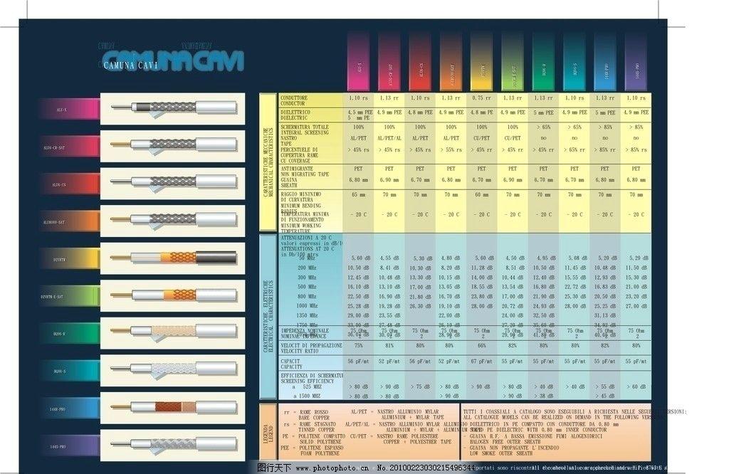 传单 结构 表格 透视 彩色 颜色 内容 dm宣传单 广告设计 矢量 cdr