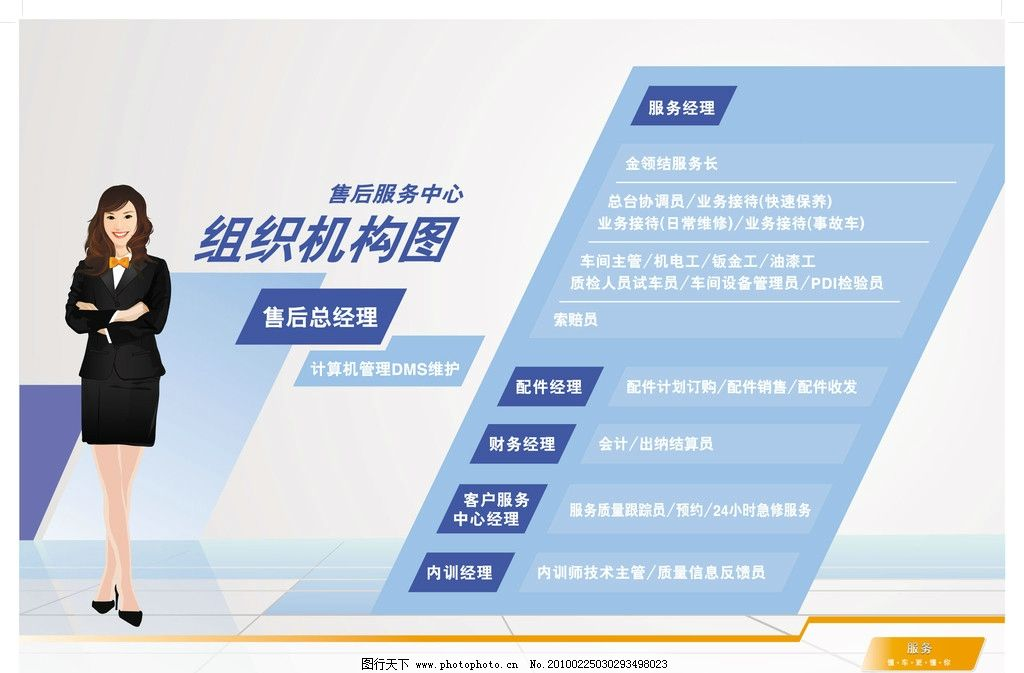 汽车售后组织结构图图片