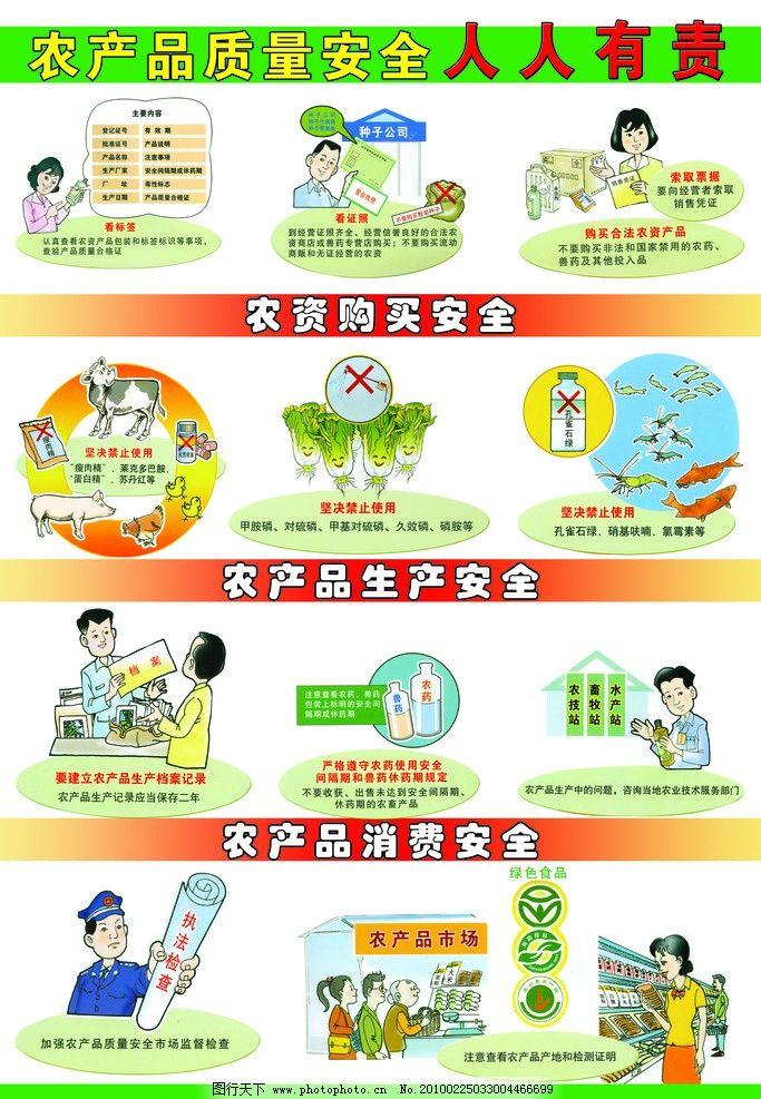 农产品质量安全 农副产品 宣传海报 农产品生产安全 农资购买安全