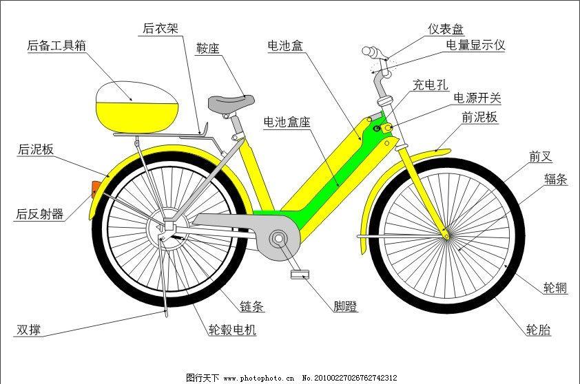 电动自行车结构图图片