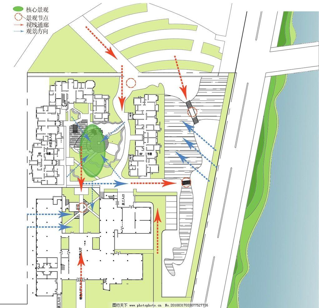 分析图 景观 视线 箭头 平面 广场 小区 艺术 环境 路线 源文件