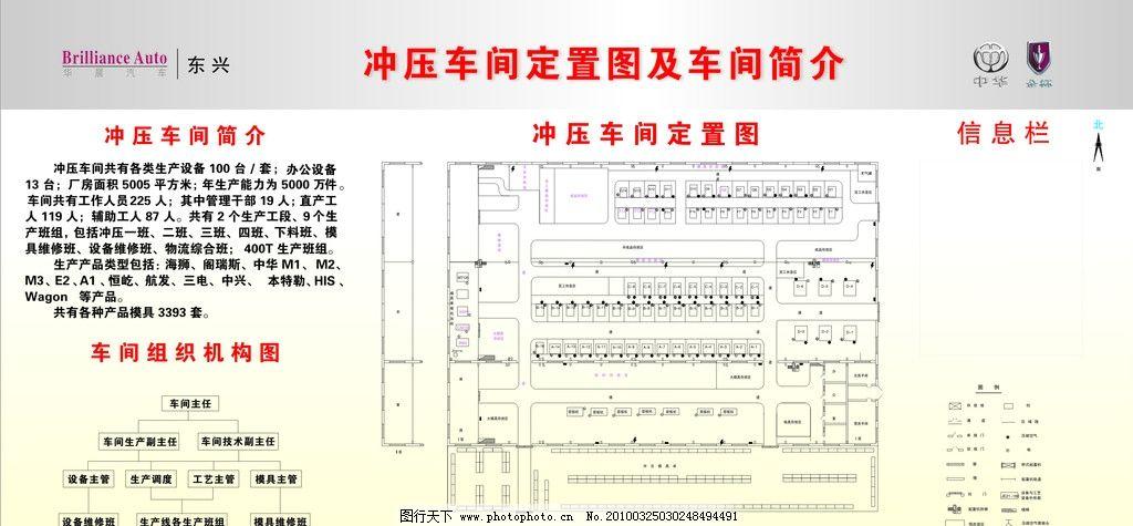生产车间 厂房 说明文字 海报设计 广告设计模板 源文件 海报 挂画